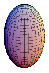 ProlateSpheroid.png