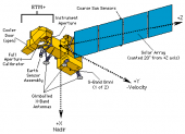 Landsat 7 Schematic.